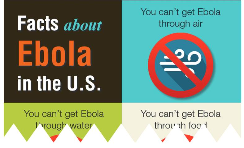 Ebola Prevention and Safety - CDC Infographic