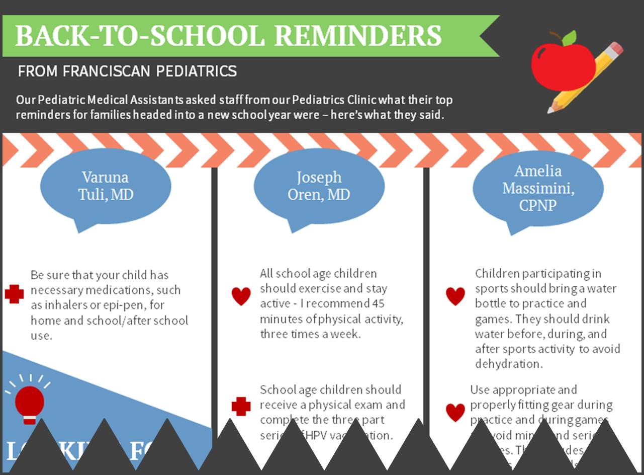 Pediatric Clinic Back-to-School Reminders